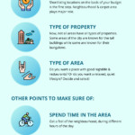 Zen_Infographics_How-do-I-choose-a-new-area-to-live-in